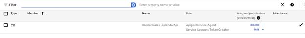 google_calendar_api_rule